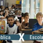 Educação Infantil no Brasil