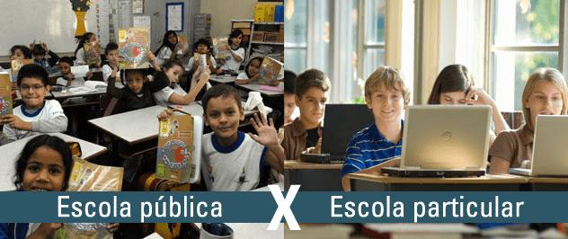 Escola Pública x Escola Particular